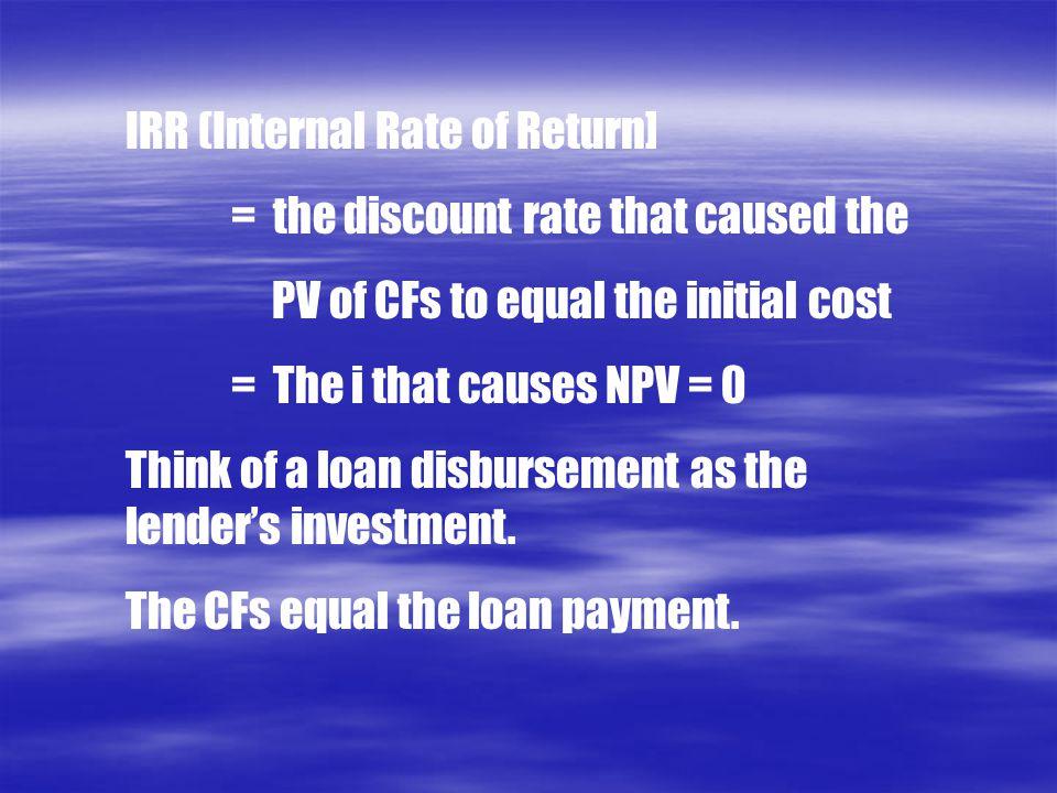 IRR (Internal Rate of Return]